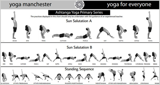 Free Yoga Sequence Chart download | Yoga Manchester