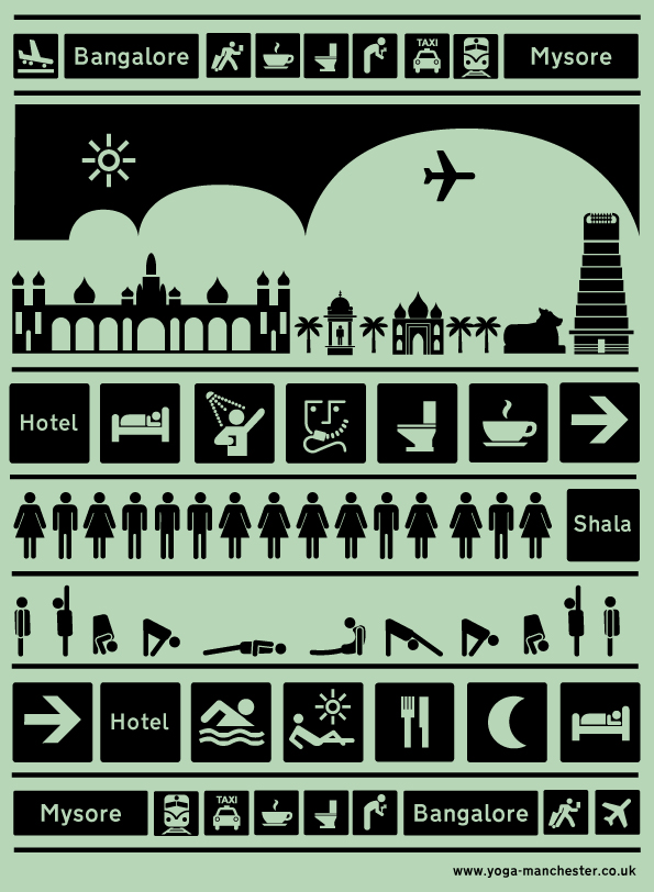 ashtanga yoga mysore journey