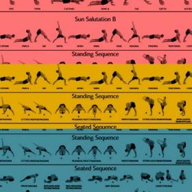 thumbnail image for Before Samadhi Surya Namaskar, After Samadhi Surya Namaskar by Matt Ryan.